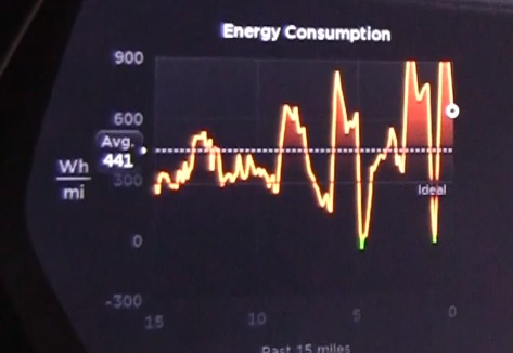 tesla-model-s-energy-graph