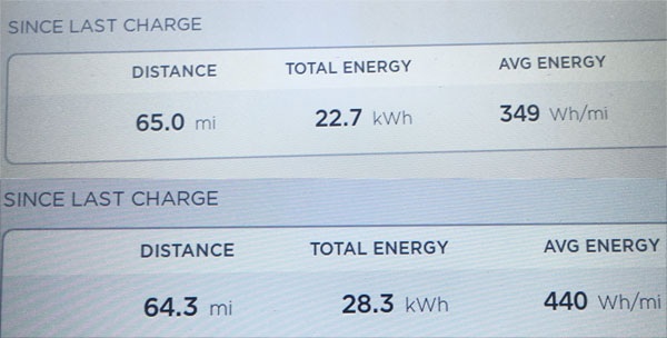Model-X-vs-S-Energy-usage
