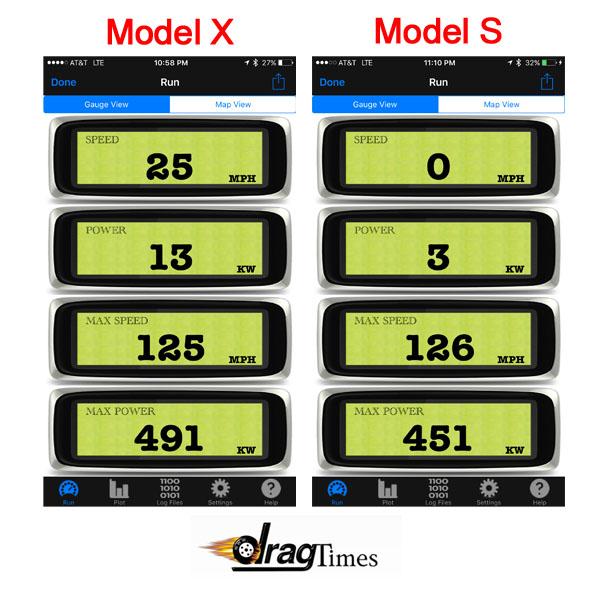 Model-X-vs-S-powertools