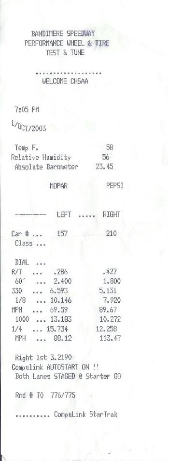 Gt Horsepower Sinister69 GT Specs s 1995 Used