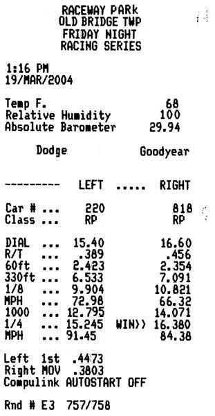 2004 moreover Wiring Diagram For A 1996 Ford Mustang 3 8 additionally U Tube Ford Racing furthermore 1h2vl Location Turn Signal Flasher 2006 besides carshow   Ford Mustang Boss 302 1970 Wallpaper. on 2015 gt500 engine