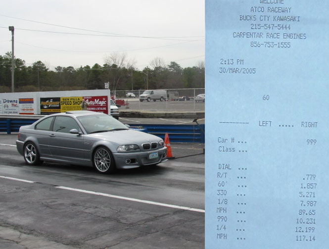 2003 BMW M3 Supercharger Active Autowerke