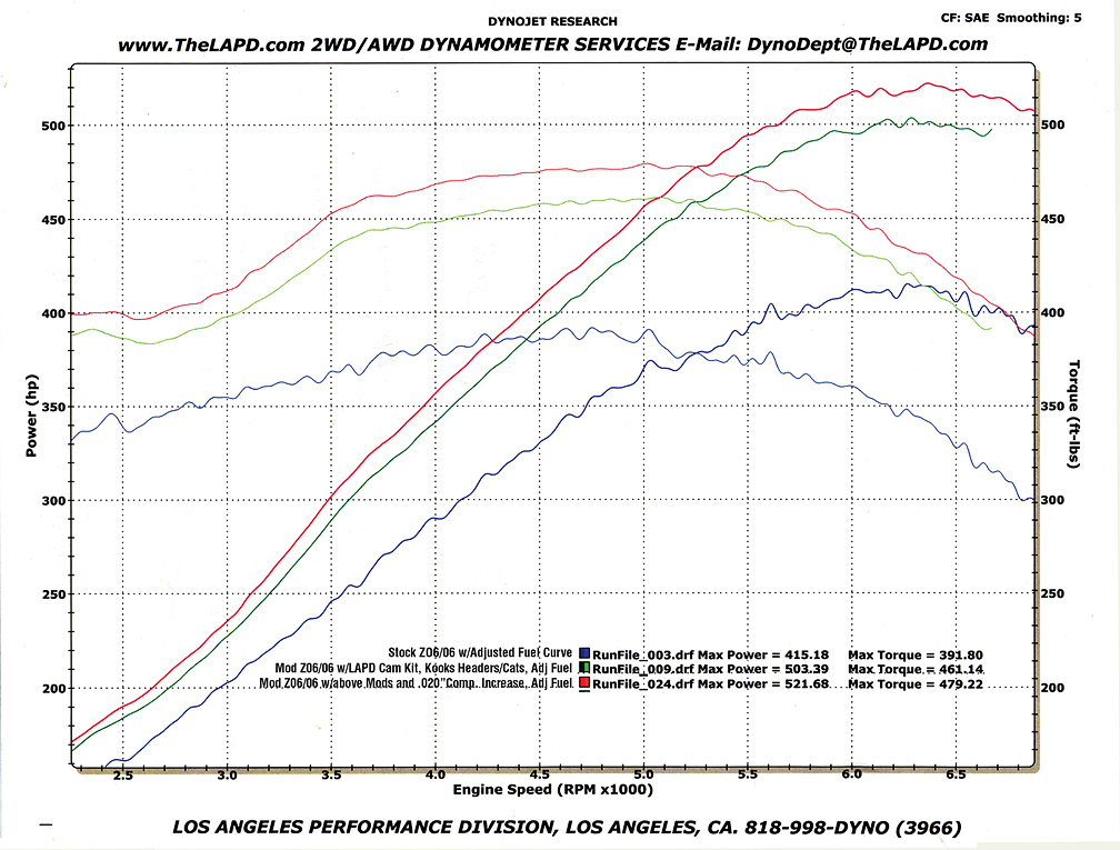 subaru engine torque curve  subaru  free engine image for
