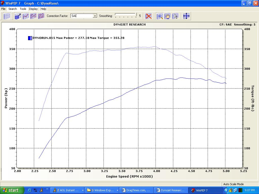 1972 Dodge Ram Pickup D100 Dyno Results Graph