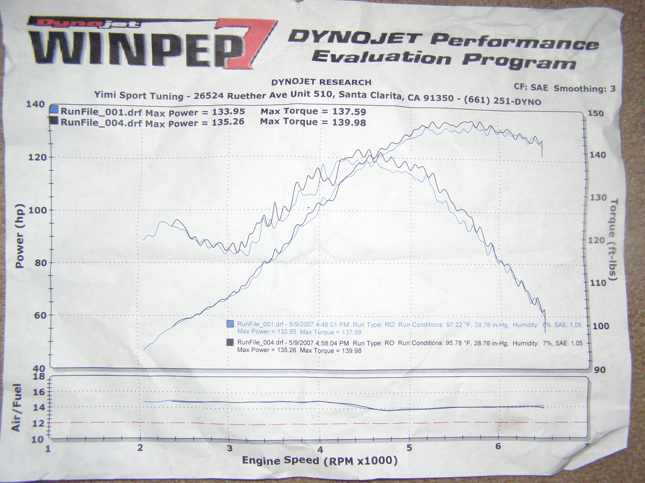 Saturn ION Dyno Graph Results