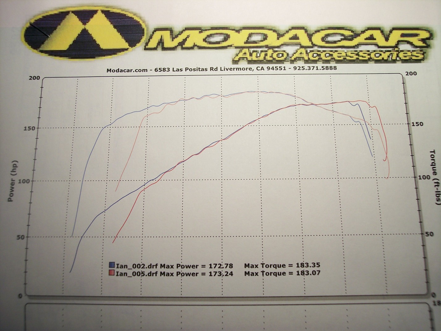 Chrysler Crossfire Dyno Graph Results