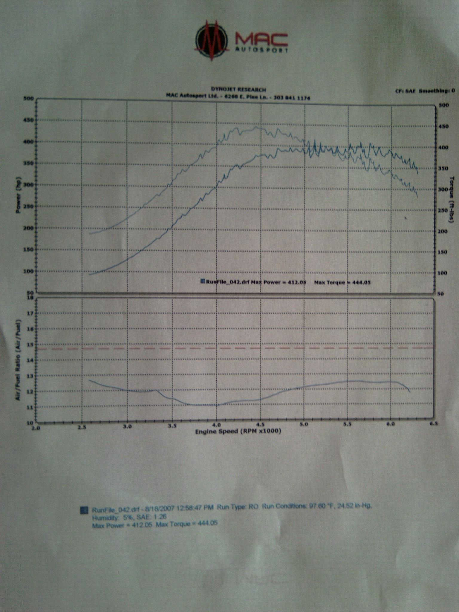 2005 Dodge Neon SRT-4 ACR Dyno Results Graph