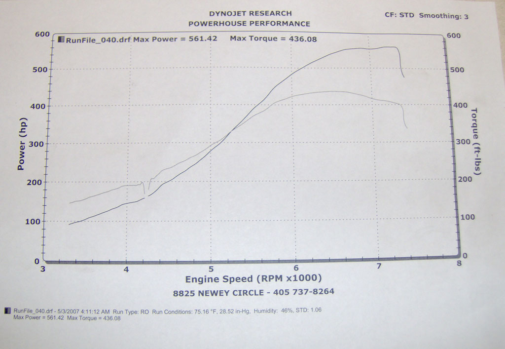Nissan 240SX Dyno Graph Results