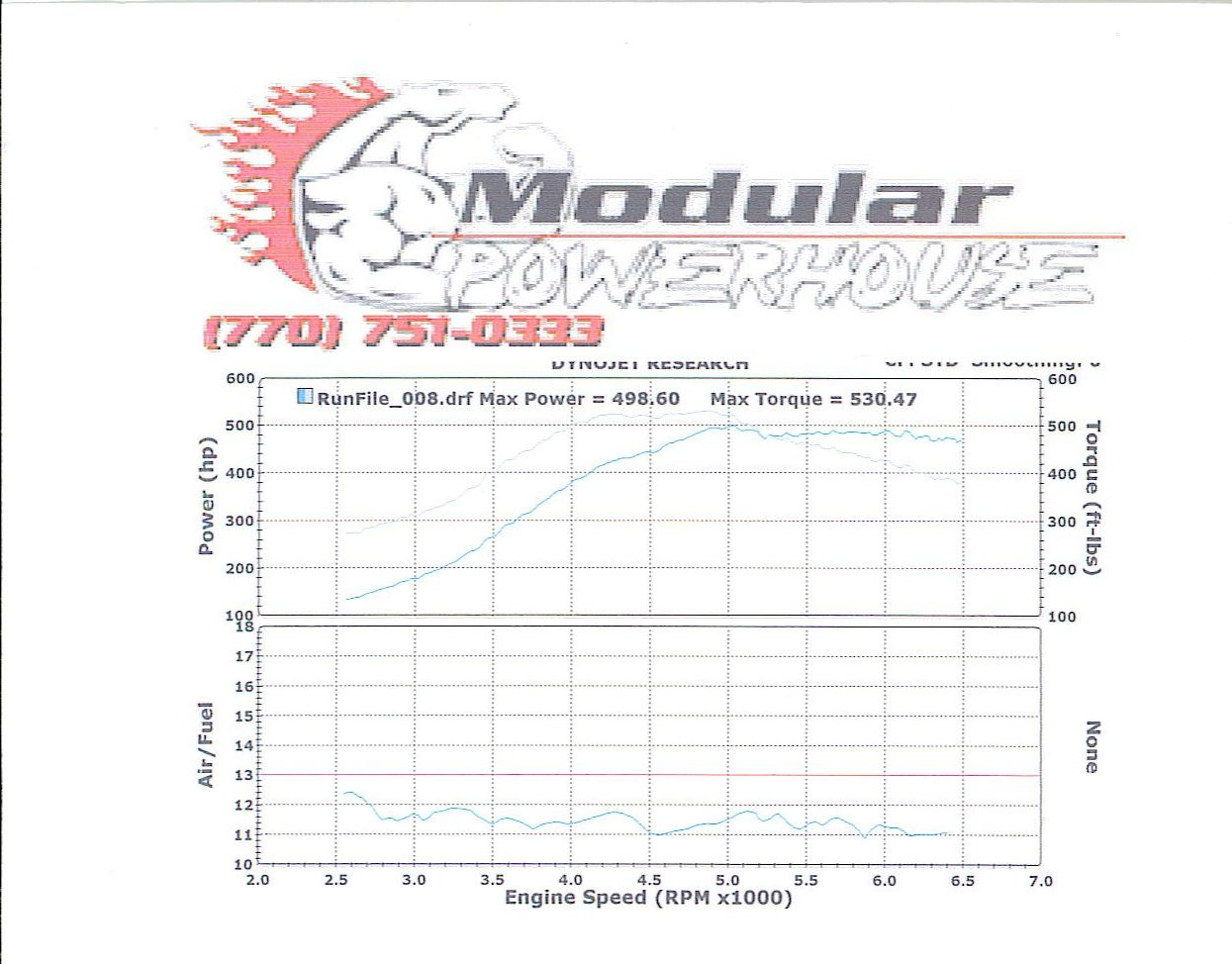 2002 Ford Mustang GT Twin Turbo Dyno Results Graph
