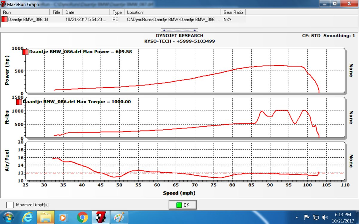 BMW 318i Dyno Graph Results