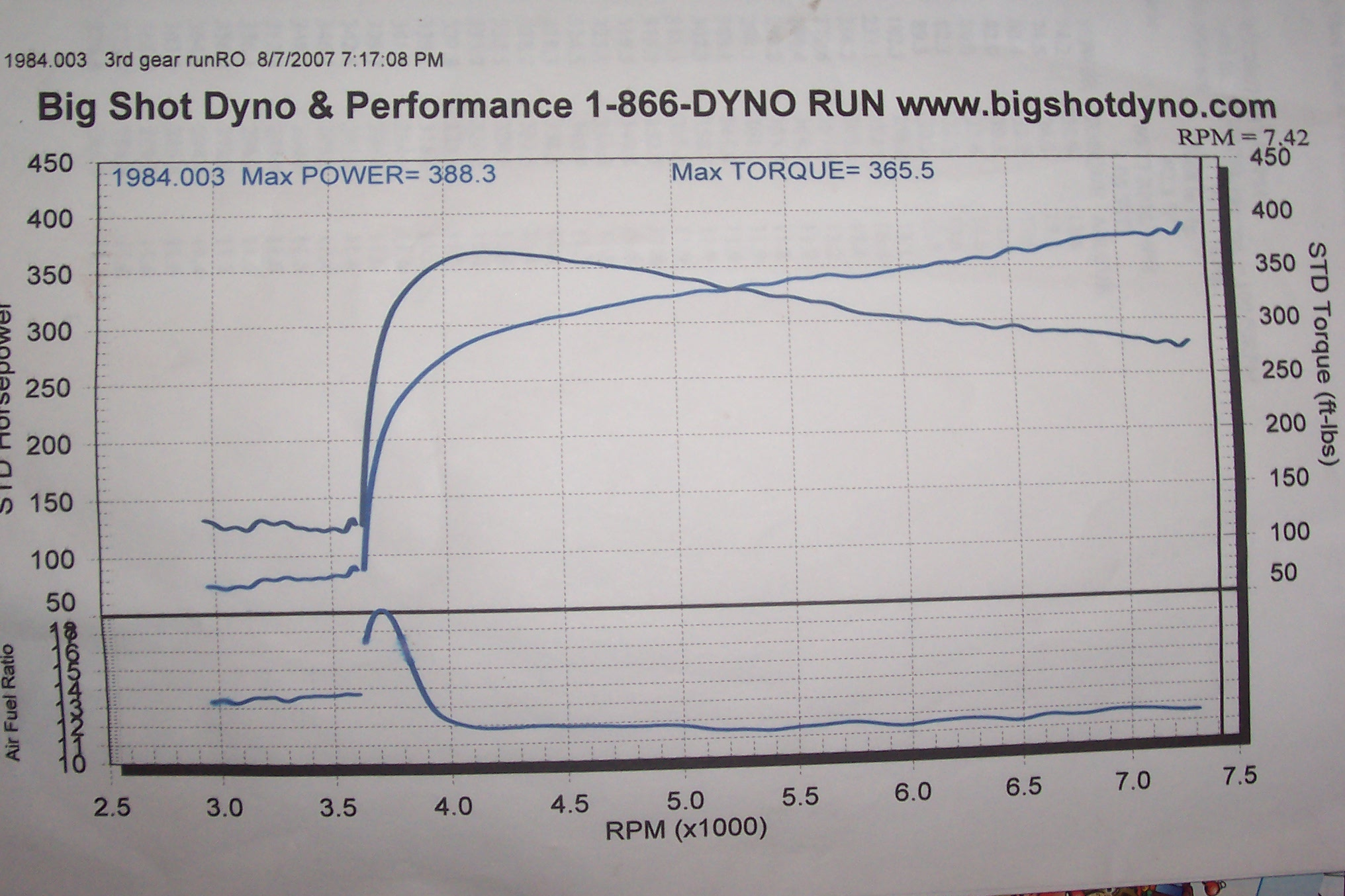 Mercury Cougar Dyno Graph Results