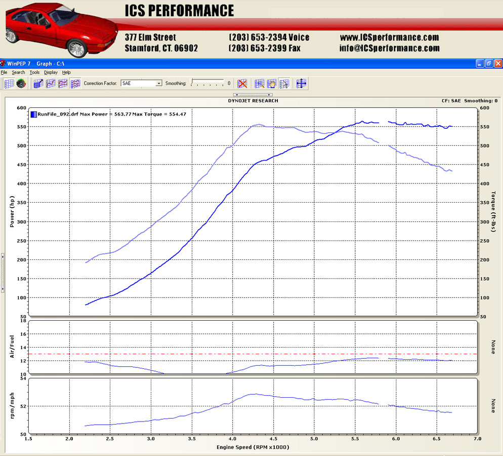 1997 BMW M3 GT35R Turbo Dyno Results Graph