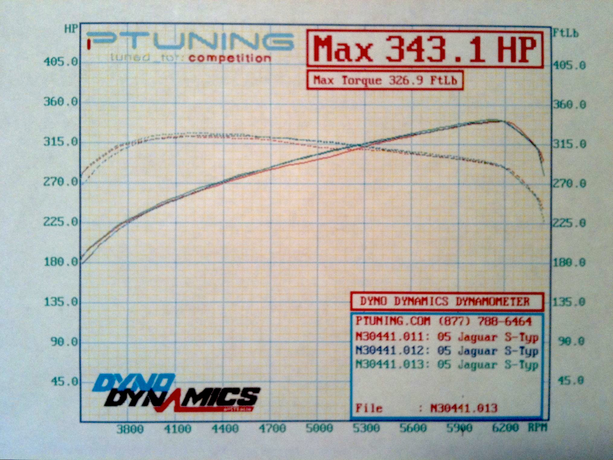 Jaguar S-Type Dyno Graph Results