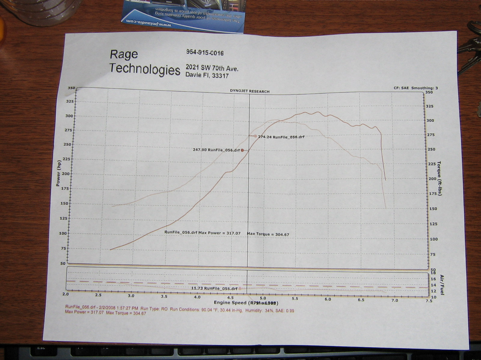 Ford Probe Dyno Graph Results