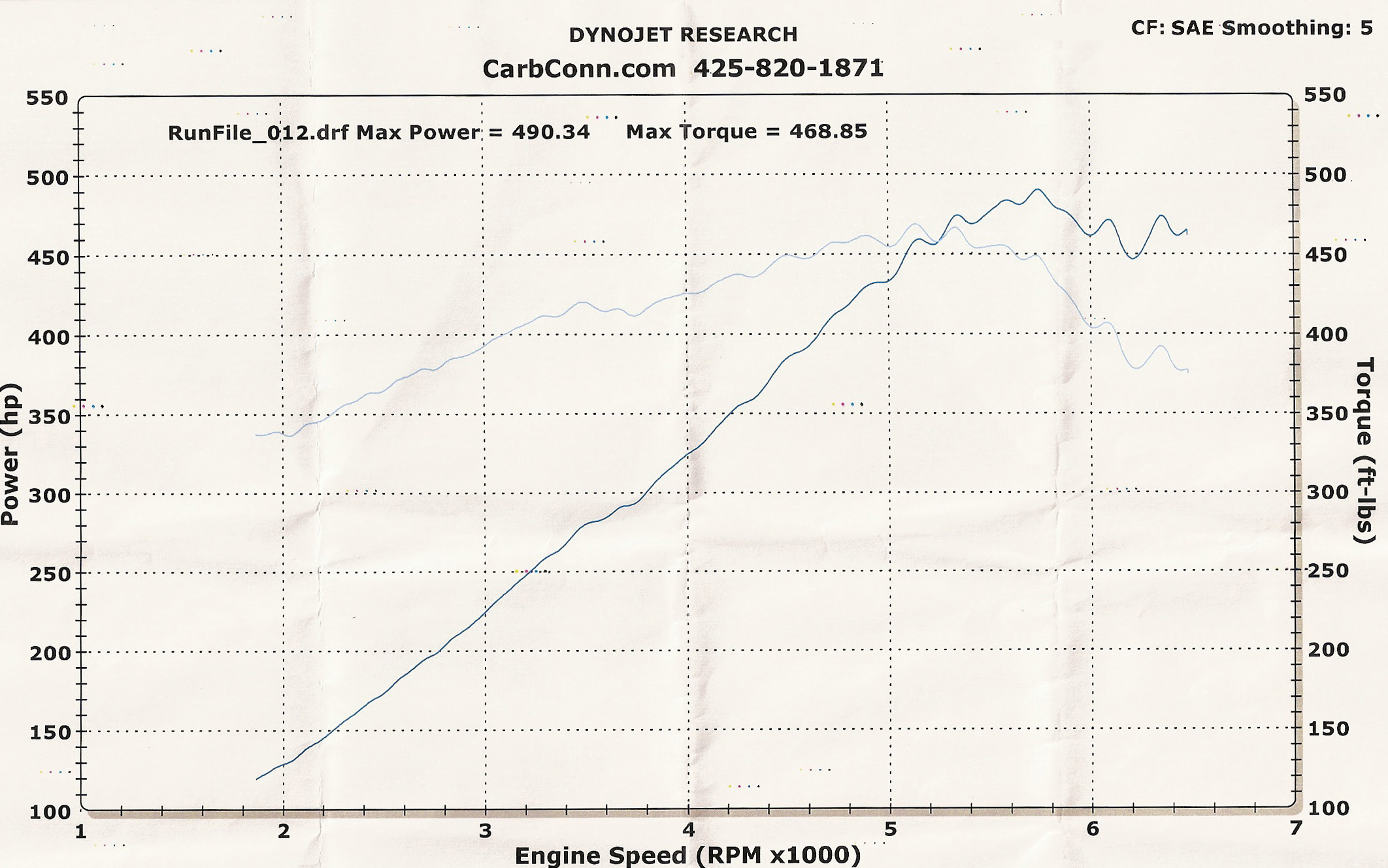 1999 Chevrolet Corvette convertible Dyno Results Graph
