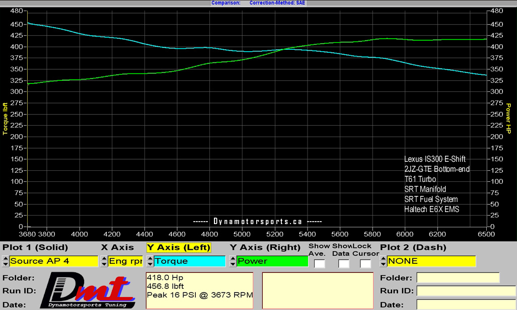 Lexus IS300 Dyno Graph Results
