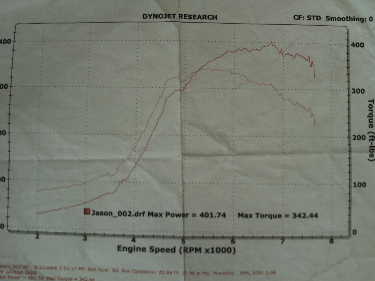 1989 Nissan 240SX T3/T4 Turbo Dyno Results Graph