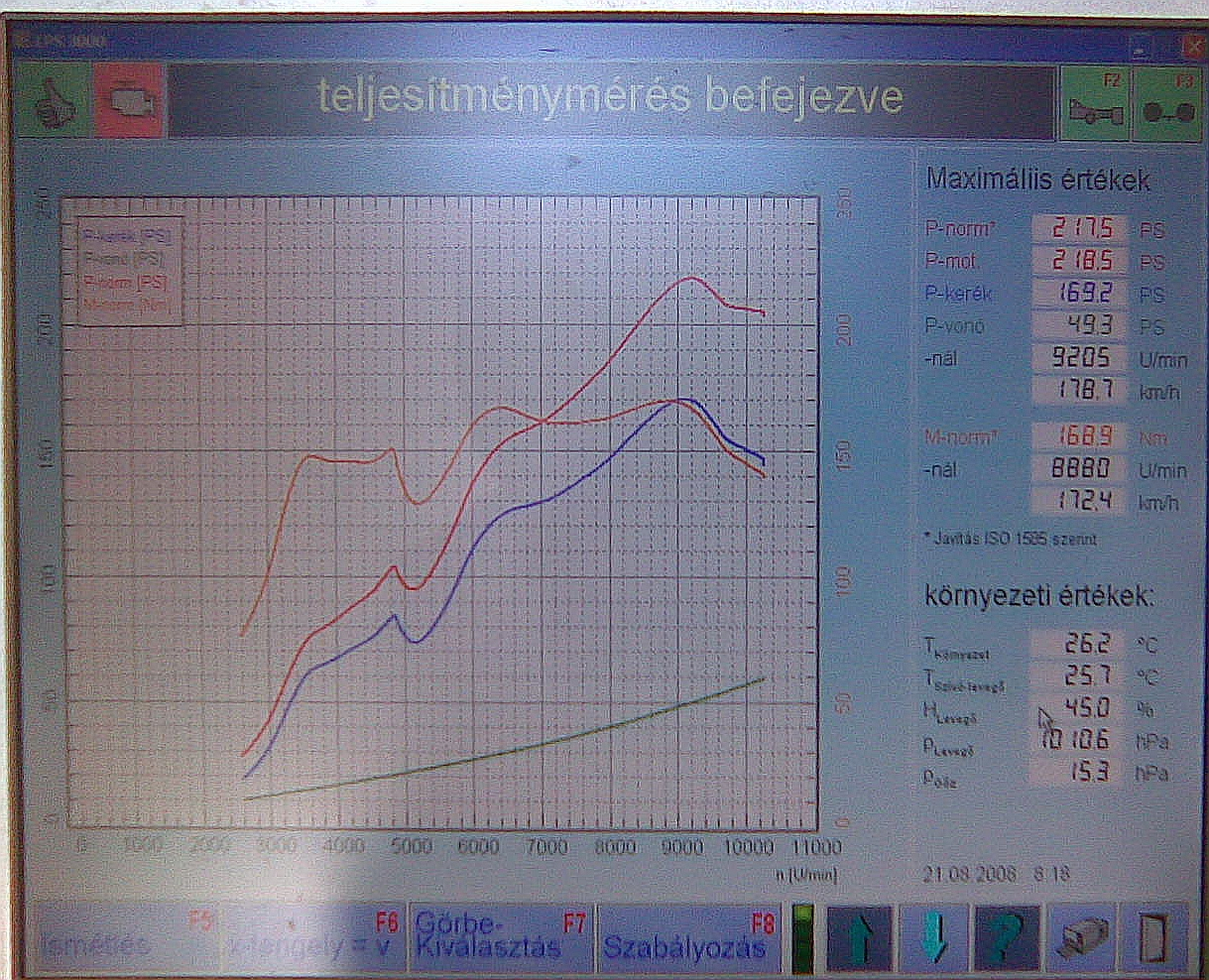 1992  Honda Civic SI  N/A Dyno Graph