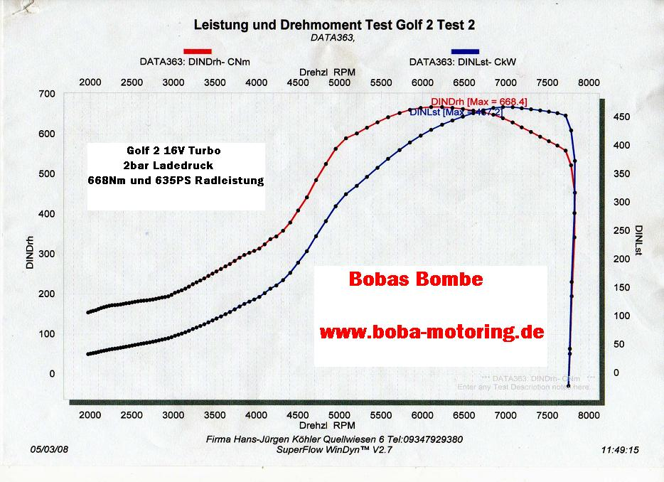 1991 Volkswagen Golf 19E Dyno Results Graph