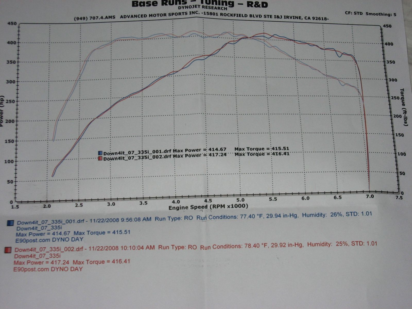 BMW 335i Dyno Graph Results