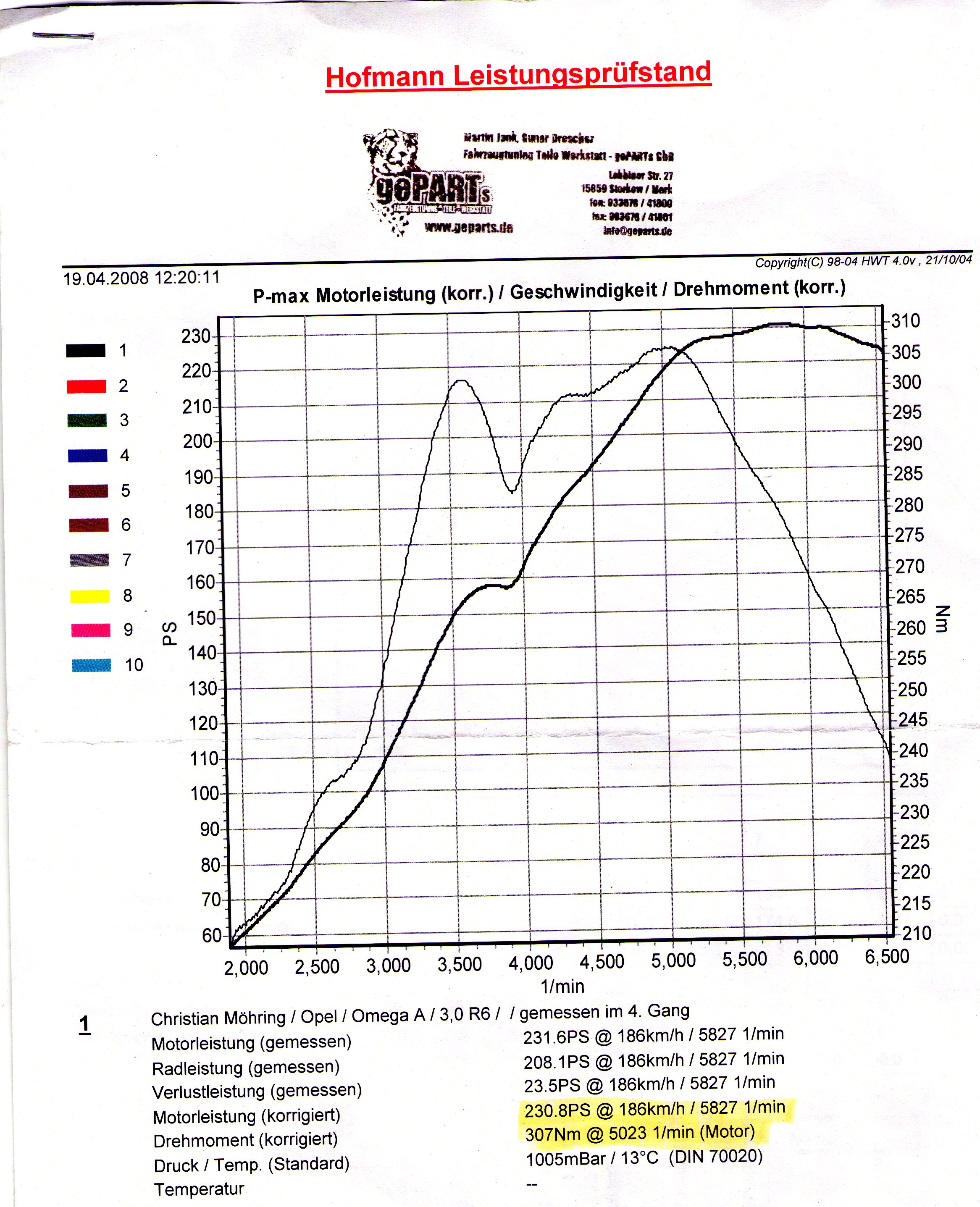 1992 opel omega omega 3000 24v 1  4 mile drag racing