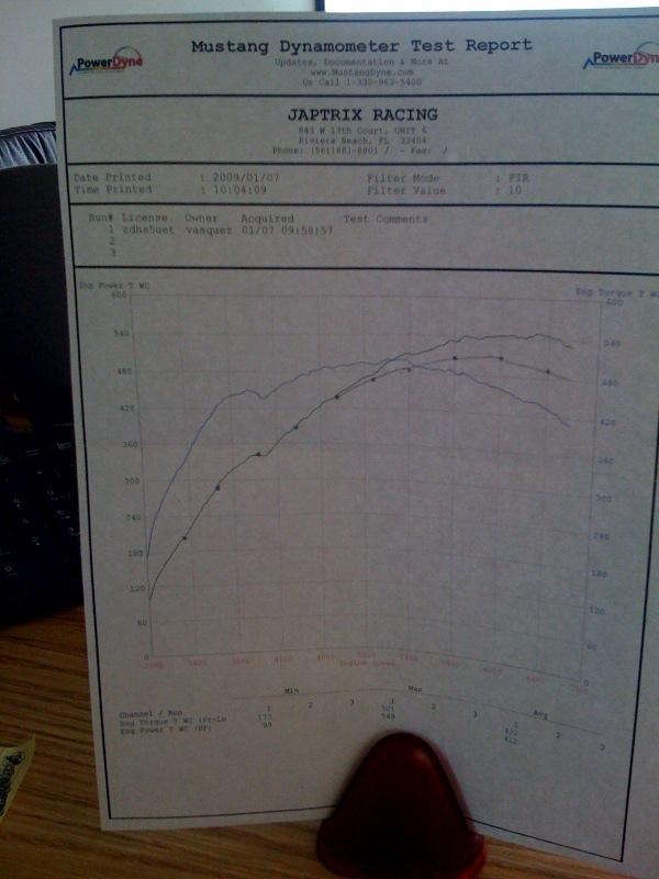 Nissan 350Z Dyno Graph Results