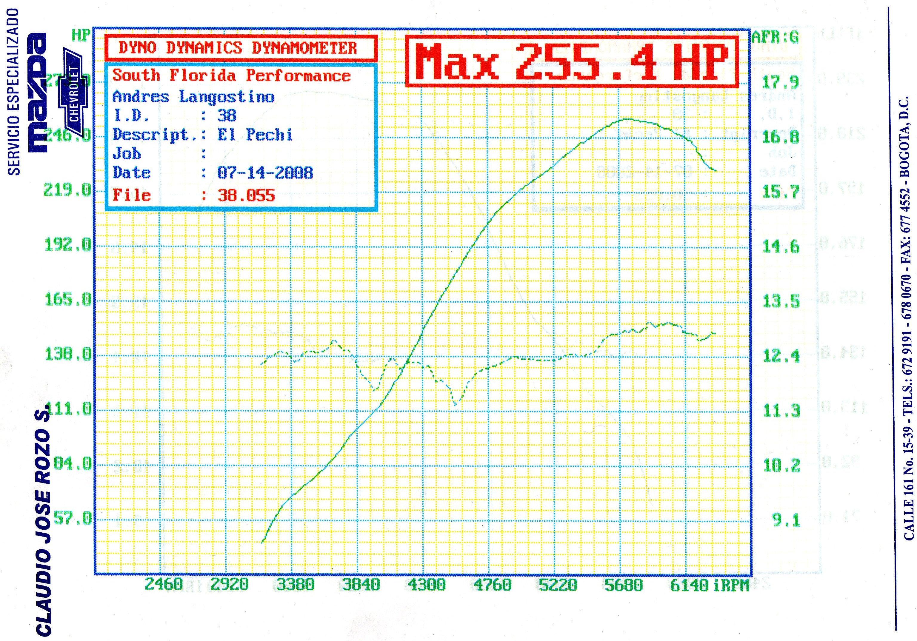 Renault 18 Dyno Graph Results
