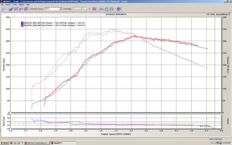 2007 Subaru Impreza Sti Dyno Results Graphs Hosepower