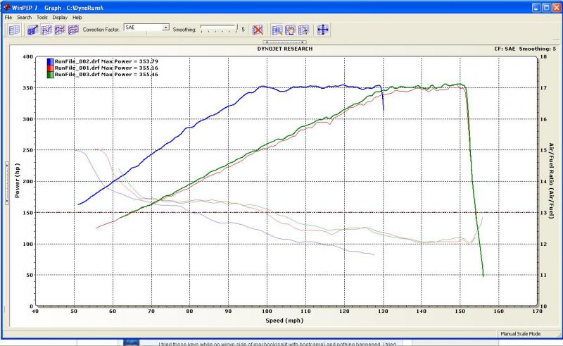 2009  Mercedes-Benz C63 AMG  Dyno Graph