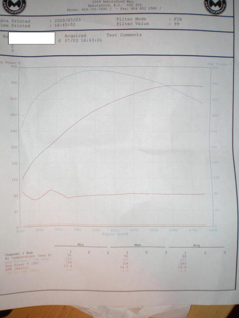 1970 Ford Mustang Coupe Dyno Results Graph