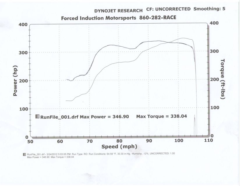Mercedes-Benz 560SL Dyno Graph Results