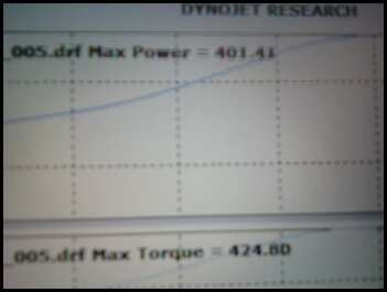1991 Toyota Supra MK3 Turbo Dyno Results Graph