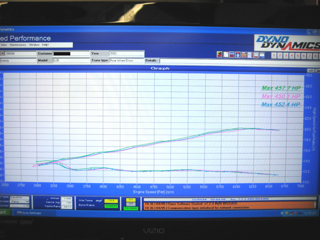 2003 Infiniti G35 6MT coupe Dyno Results Graph