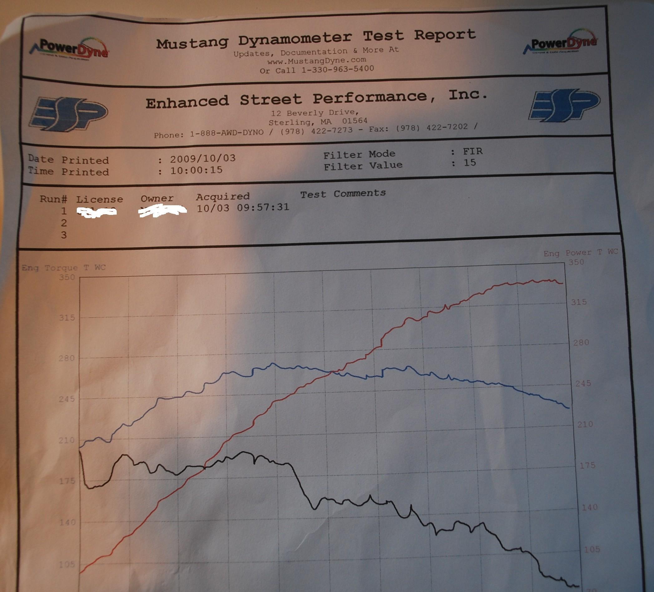 Audi R8 Dyno Graph Results