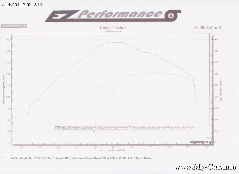Opel Kadett Dyno Graph Results