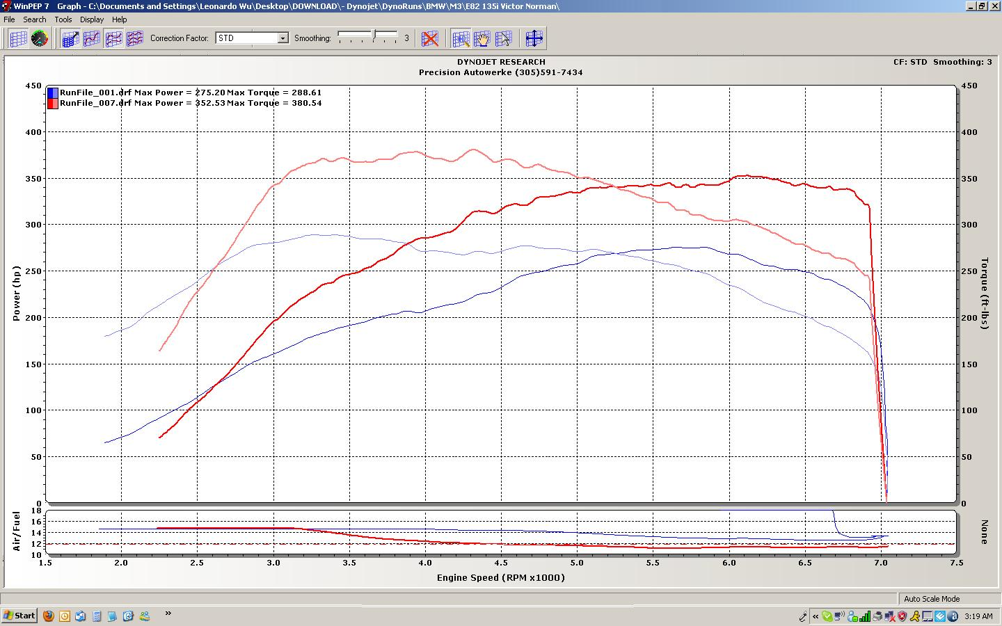BMW 135i Dyno Graph Results