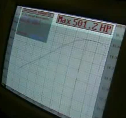 Lamborghini Gallardo Dyno Graph Results