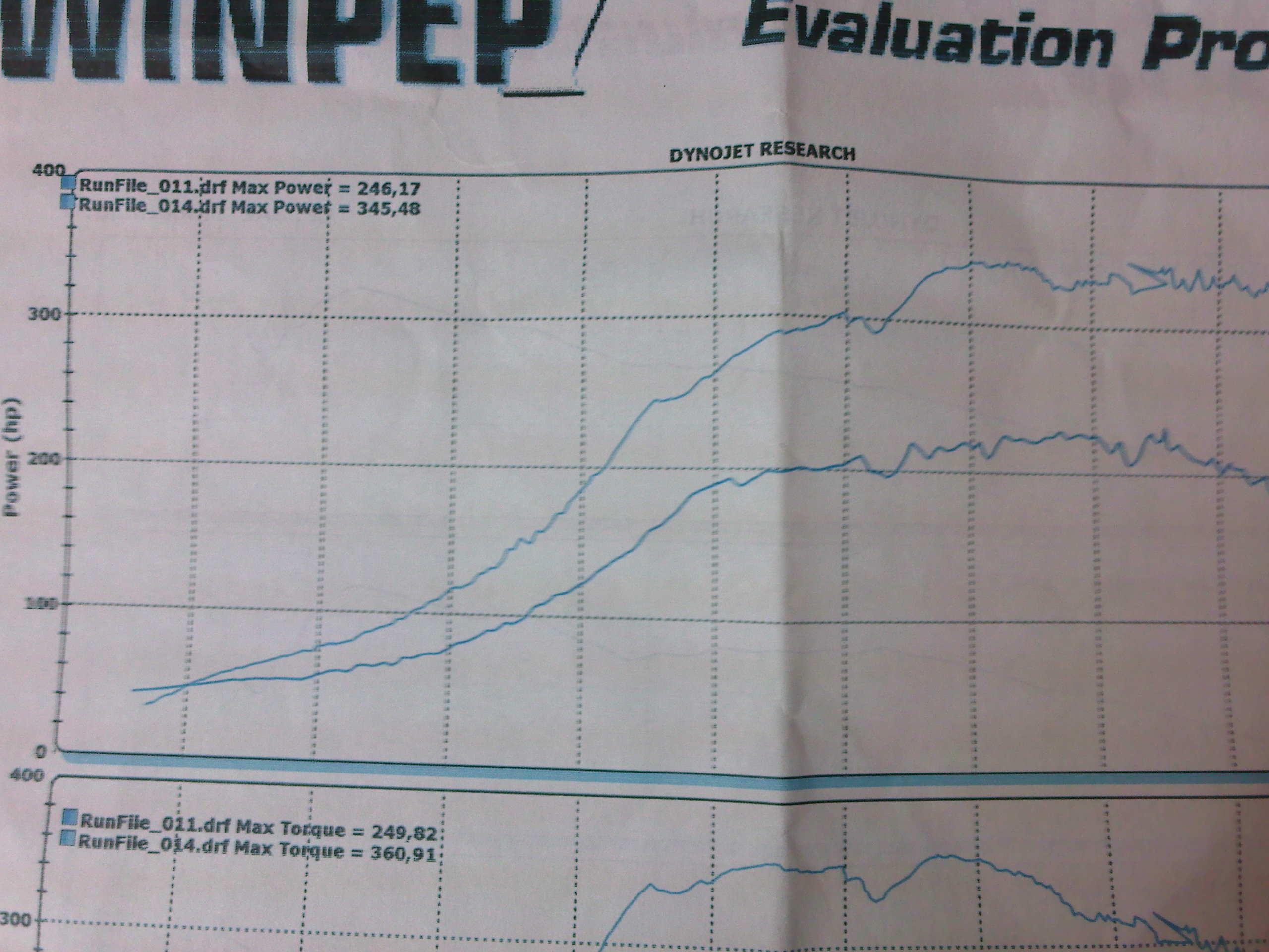 1996 Volkswagen GTI vr6 turbo Dyno Results Graph