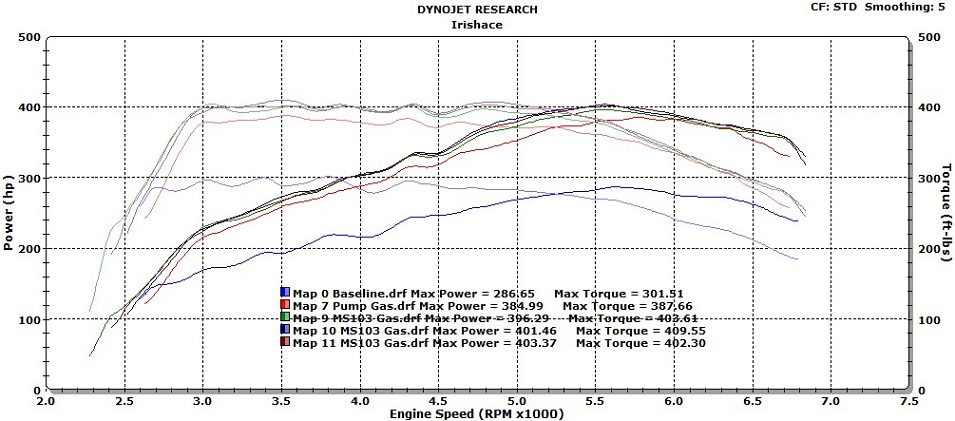 2009 BMW 135i JB3 2.0 Steptronic Dyno Results Graph
