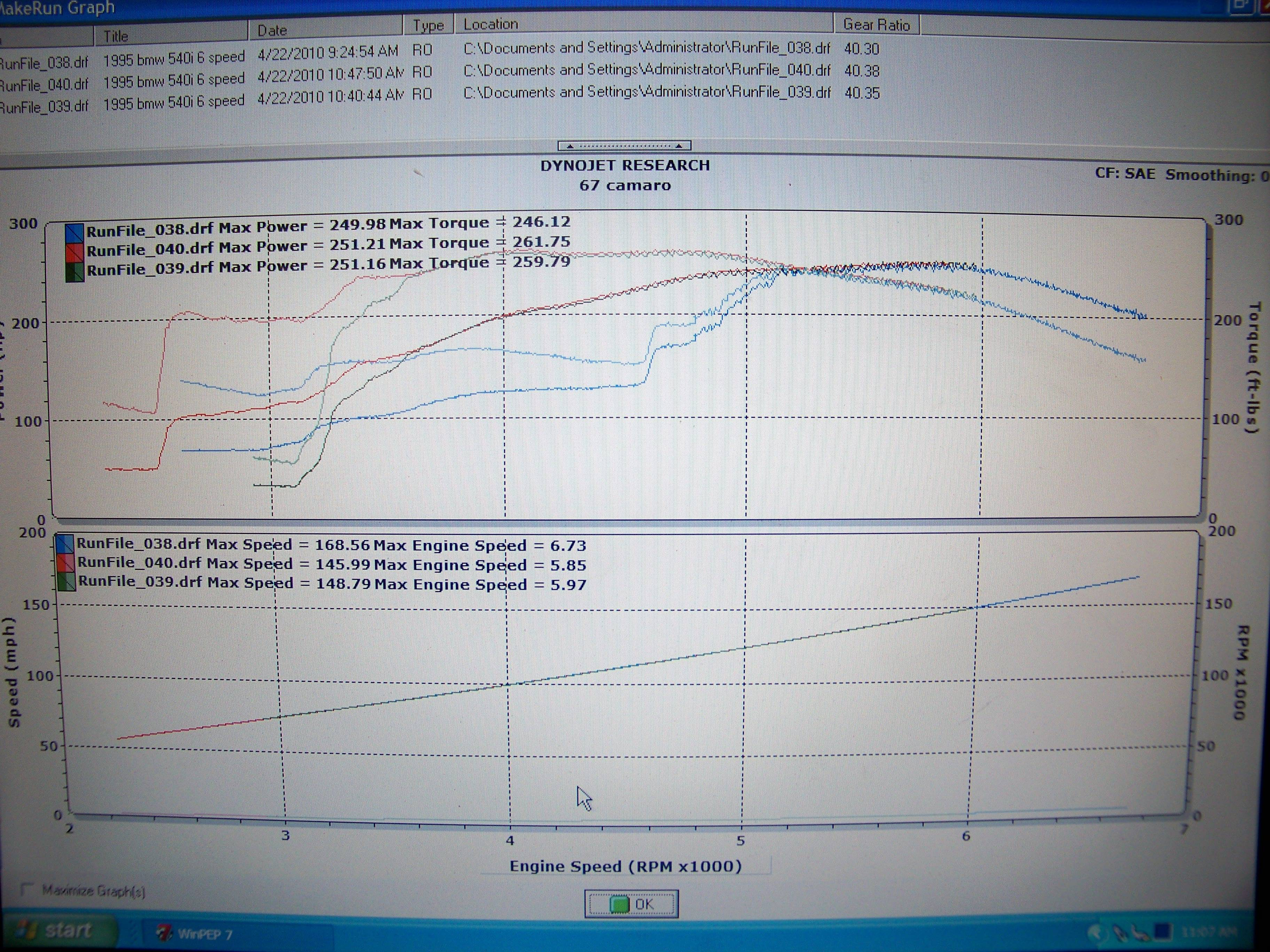 1995 BMW 540i  Dyno Results Graph