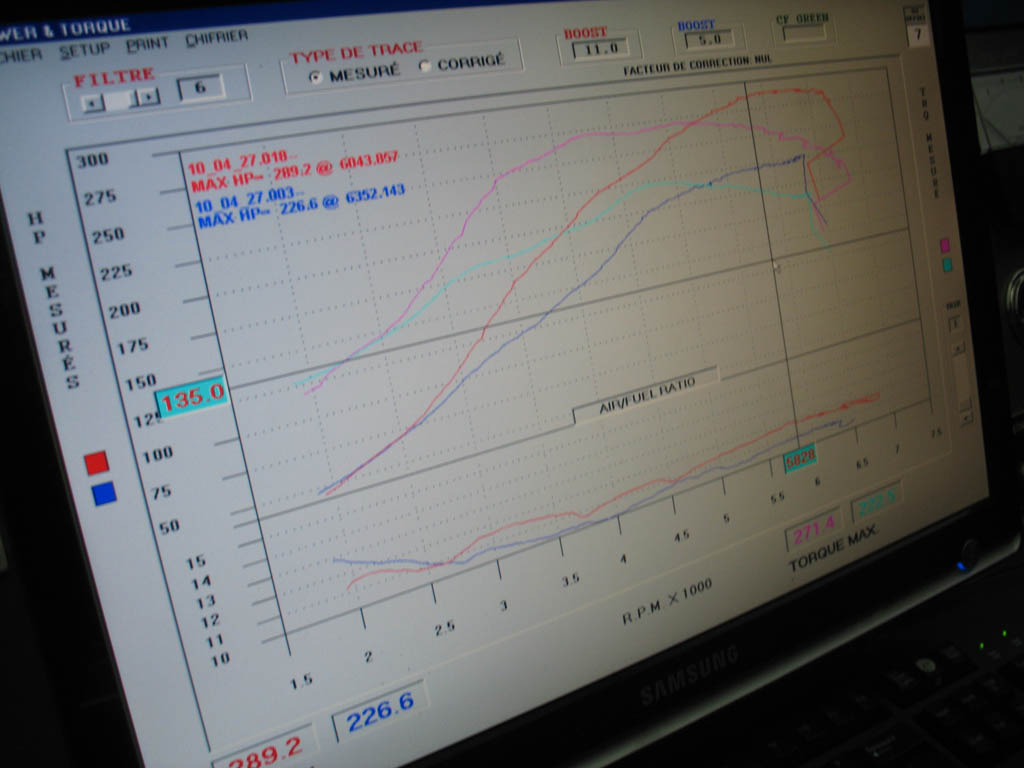 1994 Mazda MX3 Gs Dyno Results Graph
