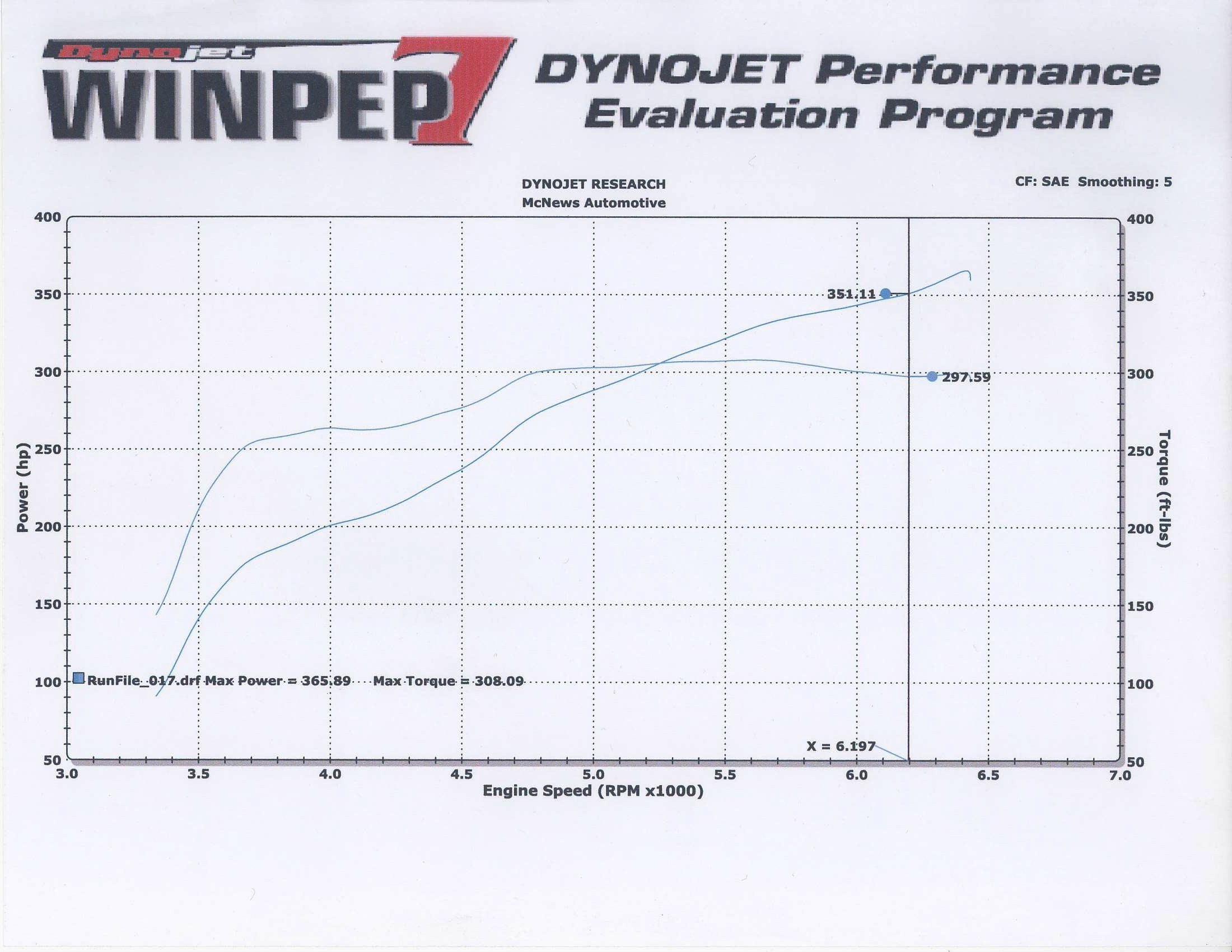 Ford Mustang Dyno Graph Results