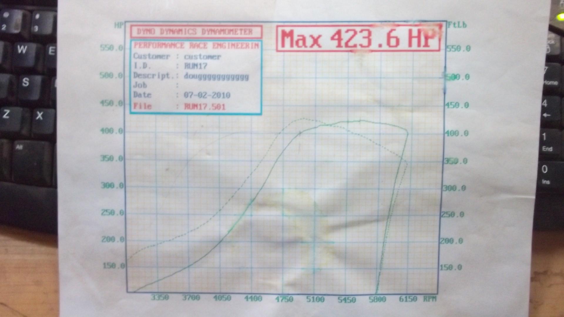 Subaru Legacy Dyno Graph Results