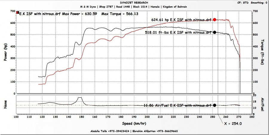 Lexus IS-F Nitrous Dyno Sheet