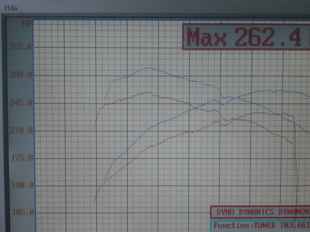 Infiniti M45 Dyno Graph Results