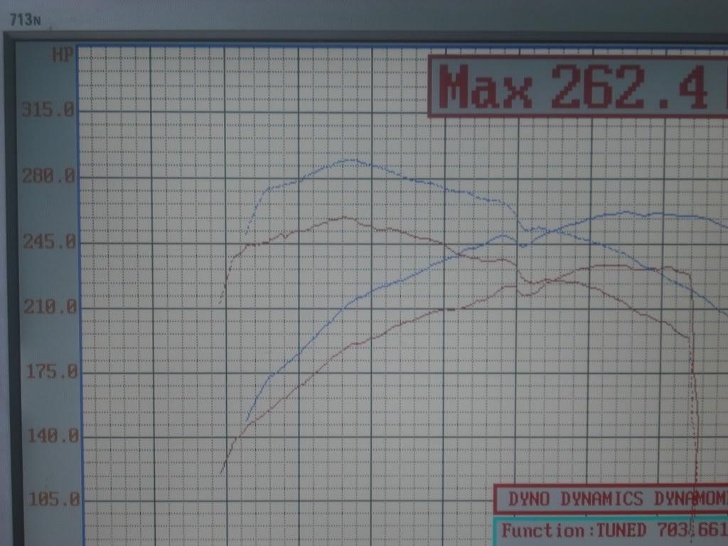 Infiniti M45 Dyno Graph Results