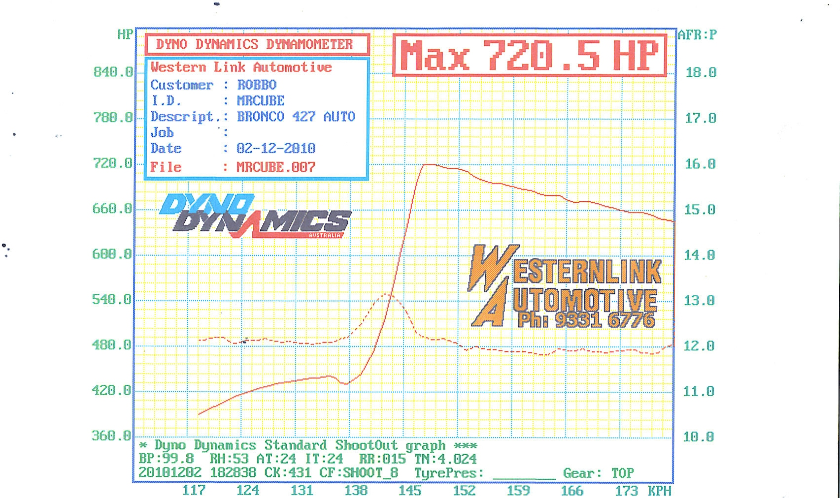 Ford Bronco Dyno Graph Results