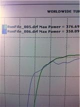 2008  BMW 535i 535i ,jb3 map7 ,dci,small meth shot Dyno Graph