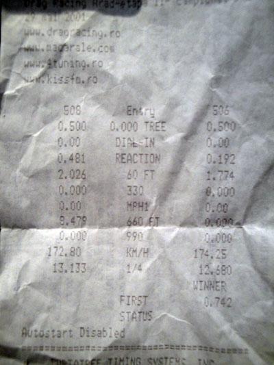 Audi A5 Dyno Graph Results