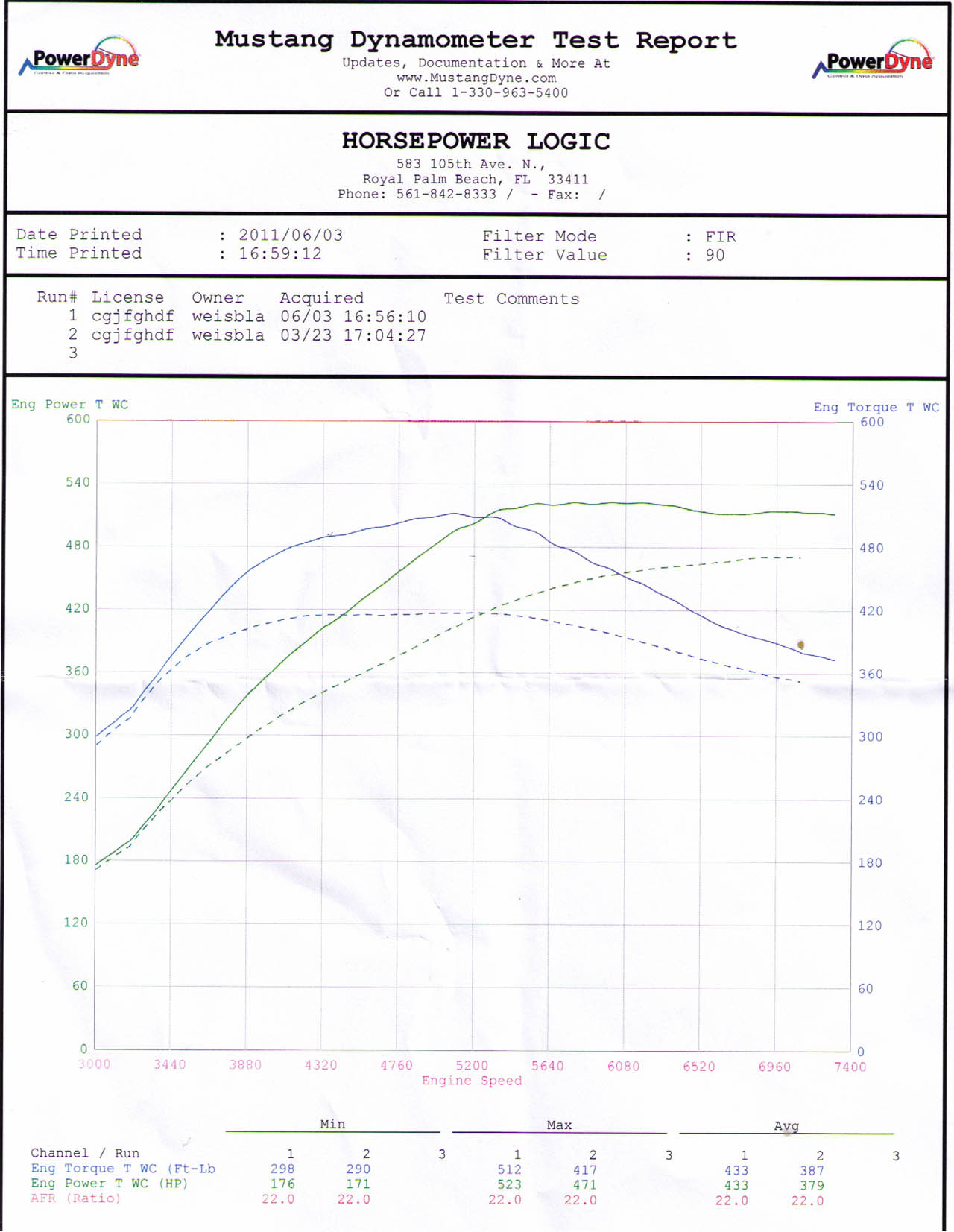 2012 Nissan GT-R with Cobb AP and HP Logic Tune runs 10.74 @ 127.4 MPH